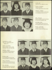 Page 14, 1957 Edition, Ponchatoula High School - Greenback Yearbook (Ponchatoula, LA) online yearbook collection