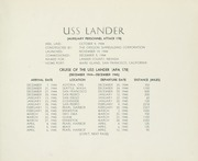 Page 9, 1945 Edition, Lander (APA 178) - Naval Cruise Book online yearbook collection