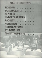 Page 7, 1980 Edition, St Vincents Academy - Vincentian Yearbook (Shreveport, LA) online yearbook collection