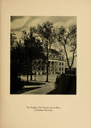 Page 13, 1928 Edition, University of Nebraska Lincoln - Cornhusker Yearbook (Lincoln, NE) online yearbook collection
