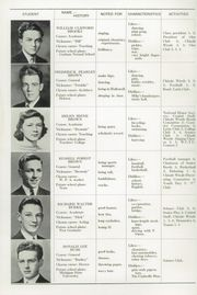 Page 16, 1939 Edition, Cony High School - Coniad Yearbook (Augusta, ME) online yearbook collection