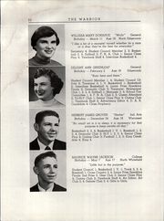 Page 12, 1955 Edition, Wiscasset High School - Warrior Yearbook (Wiscasset, ME) online yearbook collection
