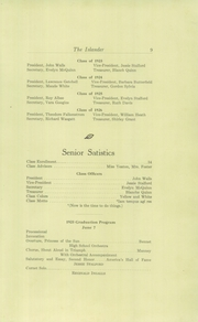 Page 11, 1923 Edition, Bar Harbor High School - Islander Yearbook (Bar Harbor, ME) online yearbook collection