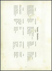Page 16, 1954 Edition, Canton High School - Cantonia Yearbook (Canton, ME) online yearbook collection