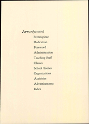 Page 13, 1936 Edition, University of Maine at Farmington - Yearbook (Farmington, ME) online yearbook collection