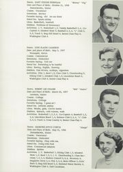 Page 16, 1955 Edition, Lincoln Academy - Lincolnian Yearbook (Newcastle, ME) online yearbook collection