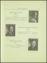 Page 11, 1920 Edition, Thornton Academy - Tripod Yearbook (Saco, ME) online yearbook collection