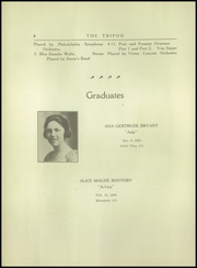 Page 8, 1920 Edition, Thornton Academy - Tripod Yearbook (Saco, ME) online yearbook collection