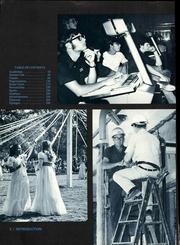 Page 8, 1975 Edition, Harding College - Petit Jean Yearbook (Searcy, AR) online yearbook collection