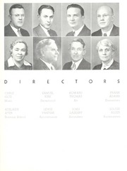 Page 23, 1937 Edition, University of Wisconsin Milwaukee - Ivy Yearbook (Milwaukee, WI) online yearbook collection