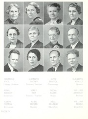Page 24, 1937 Edition, University of Wisconsin Milwaukee - Ivy Yearbook (Milwaukee, WI) online yearbook collection