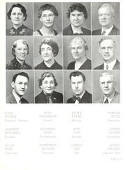 Page 25, 1937 Edition, University of Wisconsin Milwaukee - Ivy Yearbook (Milwaukee, WI) online yearbook collection