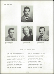 Page 12, 1952 Edition, Oxon Hill High School - Clippers Log Yearbook (Oxon Hill, MD) online yearbook collection