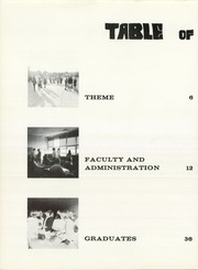 Page 8, 1968 Edition, Severna Park High School - Embers Yearbook (Severna Park, MD) online yearbook collection