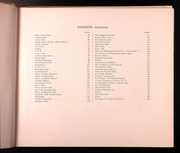 Page 11, 1900 Edition, Goucher College - Donnybrook Fair Yearbook (Baltimore, MD) online yearbook collection
