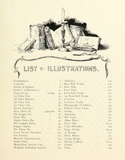 Page 13, 1893 Edition, Johns Hopkins University - Hullabaloo Yearbook (Baltimore, MD) online yearbook collection