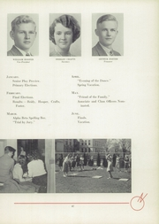 Page 17, 1940 Edition, Newton High School - Newtonian Yearbook (Newton, MA) online yearbook collection