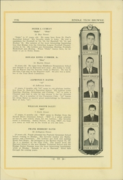 Page 37, 1936 Edition, Rindge Technical School - Brownie Yearbook (Cambridge, MA) online yearbook collection