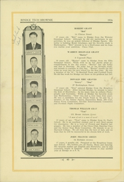 Page 44, 1936 Edition, Rindge Technical School - Brownie Yearbook (Cambridge, MA) online yearbook collection