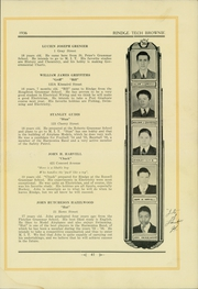 Page 45, 1936 Edition, Rindge Technical School - Brownie Yearbook (Cambridge, MA) online yearbook collection