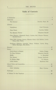 Page 6, 1931 Edition, Holten High School - Yearbook (Danvers, MA) online yearbook collection