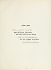 Page 15, 1946 Edition, Bethany Peniel College - Arrow Yearbook (Bethany, OK) online yearbook collection