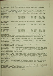 Page 11, 1945 Edition, Eugene (PF 40) - Naval Cruise Book online yearbook collection