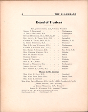 Page 8, 1908 Edition, Mount Holyoke College - Llamarada Yearbook (South Hadley, MA) online yearbook collection