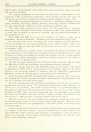 Page 17, 1926 Edition, Salem State University - Clipper Yearbook online yearbook collection