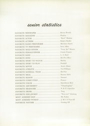 Page 15, 1959 Edition, Lawrence Academy - Lawrencian Yearbook (Groton, MA) online yearbook collection