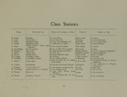 Page 39, 1904 Edition, Abbot Academy - Circle Yearbook (Andover, MA) online yearbook collection