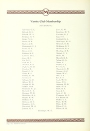 Page 124, 1930 Edition, Springfield College - Massasoit Yearbook (Springfield, MA) online yearbook collection