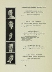 Page 4, 1933 Edition, New England Conservatory of Music - Neume Yearbook (Boston, MA) online yearbook collection