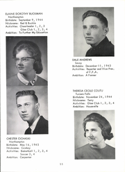 Page 15, 1963 Edition, Smith Vocational High School - Vikings Yearbook (Northampton, MA) online yearbook collection