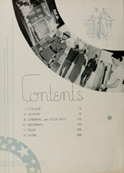 Page 8, 1935 Edition, Iowa State University - Bomb Yearbook (Ames, IA) online yearbook collection
