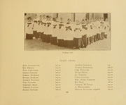 Page 121, 1910 Edition, New Mexico State University - Swastika Yearbook (Las Cruces, NM) online yearbook collection