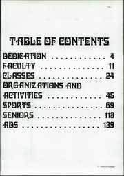 Page 5, 1987 Edition, Ishpeming High School - Hematite Yearbook (Ishpeming, MI) online yearbook collection