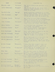 Page 16, 1945 Edition, All Saints High School - Wings Yearbook (Flint, MI) online yearbook collection