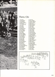 Page 319, 1968 Edition, Georgia Institute of Technology - Blueprint Yearbook (Atlanta, GA) online yearbook collection