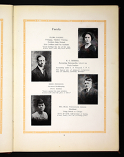 Page 13, 1921 Edition, Ferris State University - Ferriscope Yearbook (Big Rapids, MI) online yearbook collection