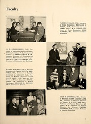 Page 13, 1946 Edition, Albion College - Albionian Yearbook (Albion, MI) online yearbook collection