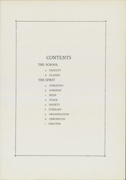 Page 15, 1921 Edition, Central High School - Zenith Yearbook (Duluth, MN) online yearbook collection
