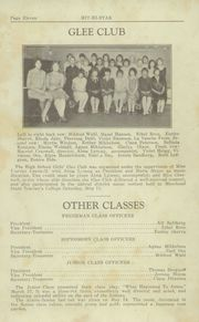 Page 11, 1929 Edition, Hitterdal High School - Hit Hi Star Yearbook (Hitterdal, MN) online yearbook collection