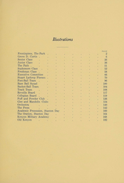 Page 204, 1906 Edition, Kenyon College - Reveille Yearbook (Gambier, OH) online yearbook collection