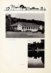 Page 10, 1924 Edition, Minnesota State University - Katonian Yearbook (Mankato, MN) online yearbook collection