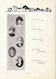 Page 14, 1924 Edition, Minnesota State University - Katonian Yearbook (Mankato, MN) online yearbook collection