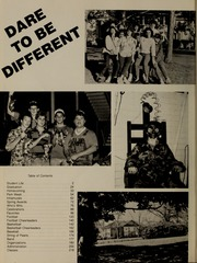 Page 6, 1987 Edition, Pearl River Community College - Wildcat Yearbook (Poplarville, MS) online yearbook collection