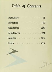 Page 6, 1960 Edition, University of Maryland College Park - Terrapin / Reveille Yearbook (College Park, MD) online yearbook collection