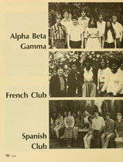 Page 14, 1980 Edition, Louisburg College - Oak Yearbook (Louisburg, NC) online yearbook collection