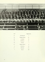 Page 216, 1971 Edition, Indiana University of Pennsylvania - Oak Yearbook / INSTANO Yearbook (Indiana, PA) online yearbook collection